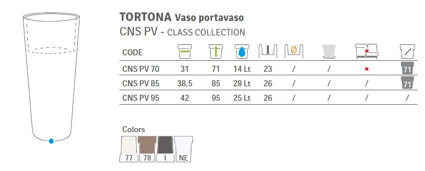 Vaso portavaso tortona rotazionale iniezione plastica for Portavaso pensile